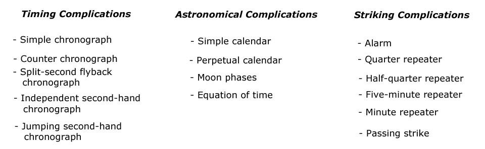 complications-monochrome