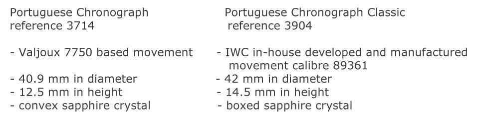 iwc-portuguese-chronograph-comparison-monochrome