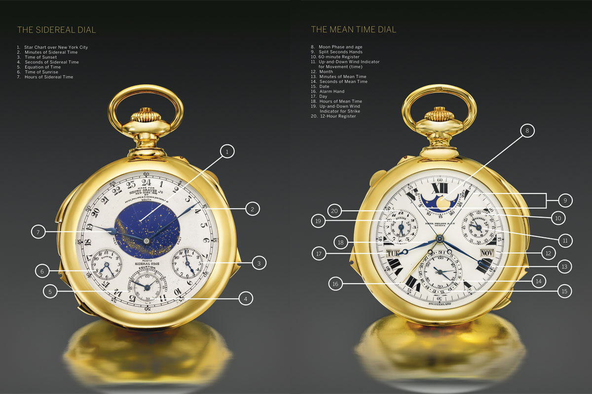 Henry Graves Patek Philippe Supercomplication Sotheby's - 3