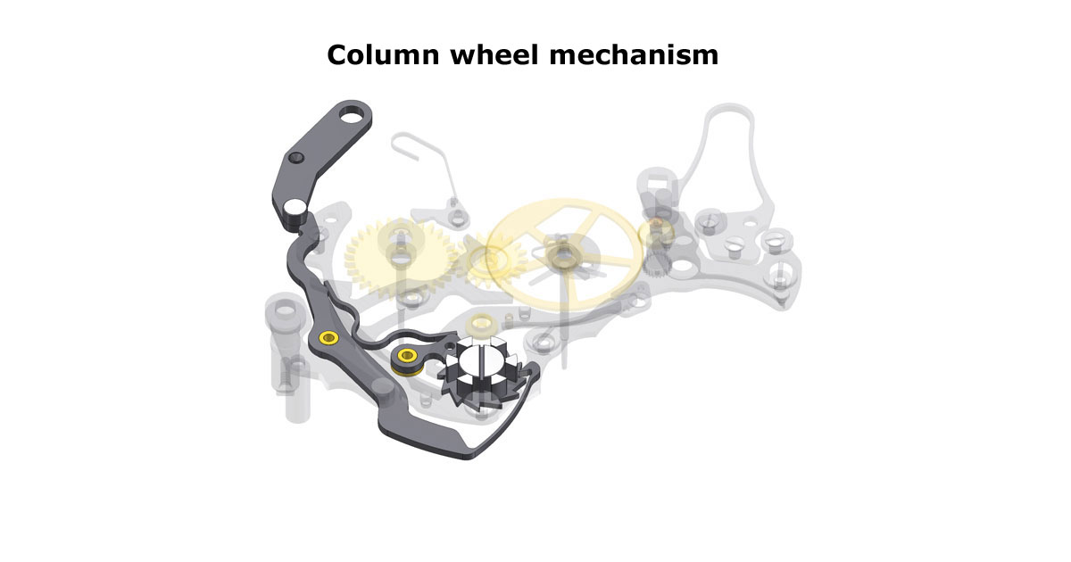 2-Glashutte-Original-Column-wheel-mechanism
