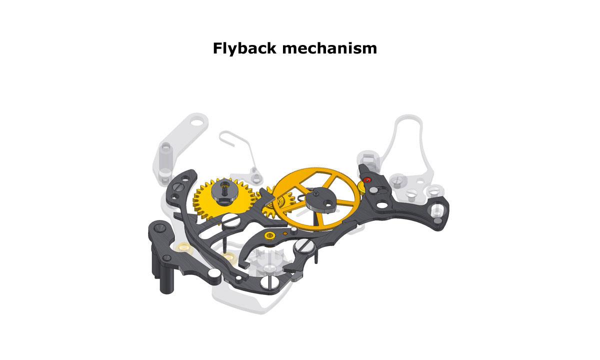 4-Glashutte-Original-Flyback-mechanism