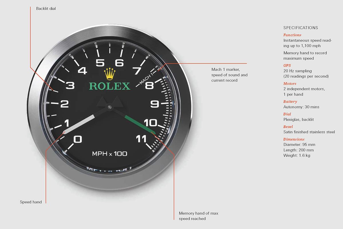 Rolex_Bloodhound_SSC_Instruments_4