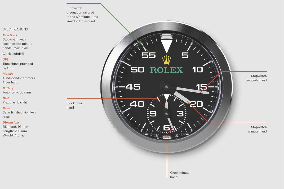 Rolex_Bloodhound_SSC_Instruments_5