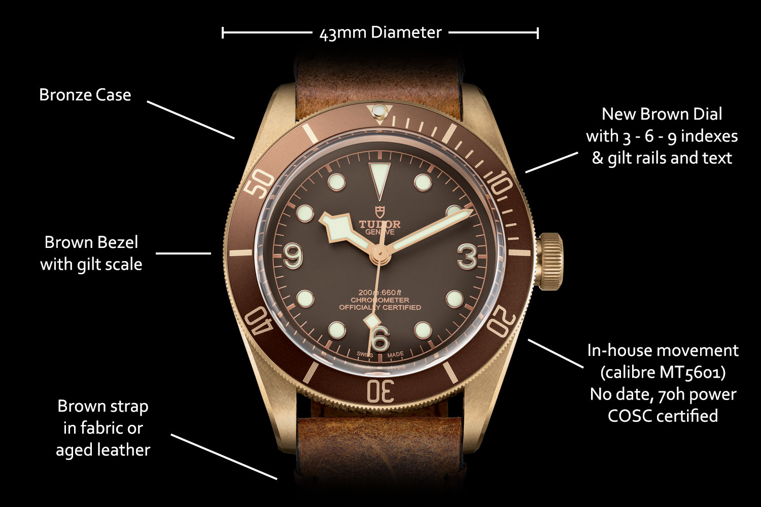 Quels magasins ? Tudor-Heritage-Black-Bay-Bronze-79250BM-Manufacture-Movement-chronometer-Baselworld-2016-4