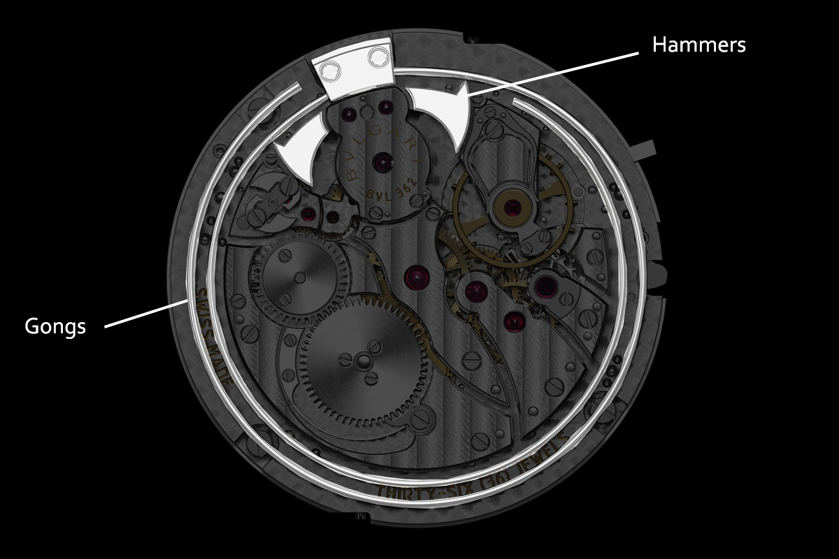 Minute Repeater Diagram