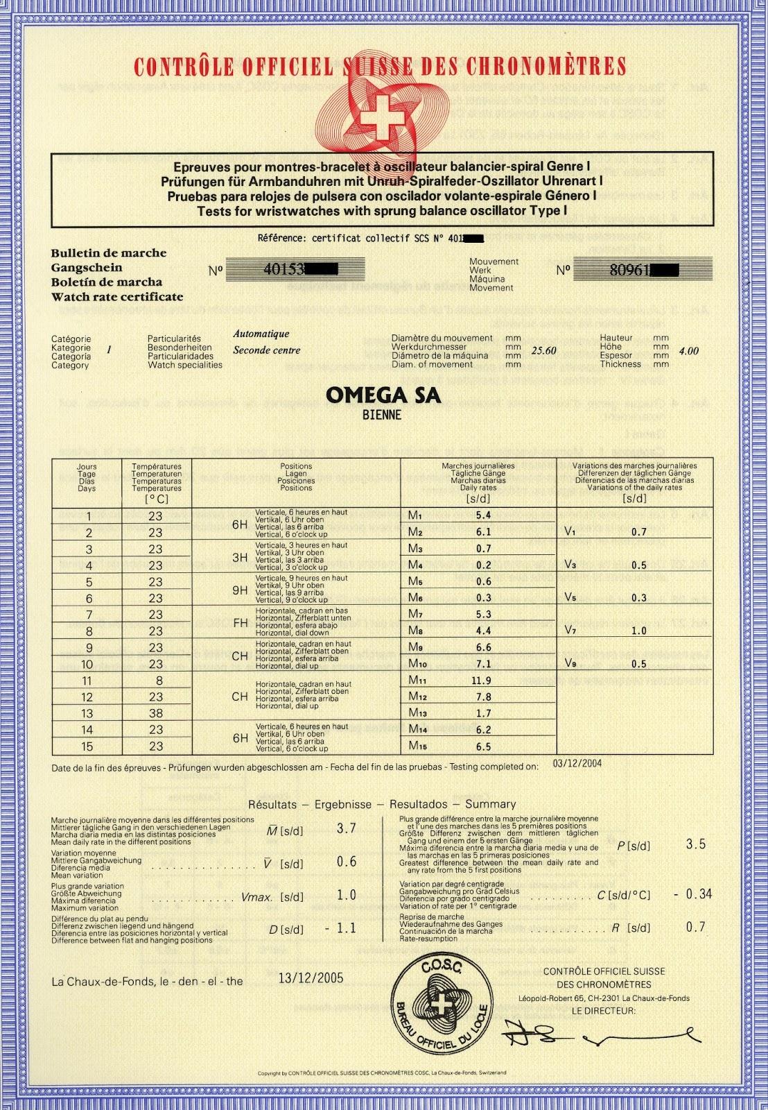 COSC certificate