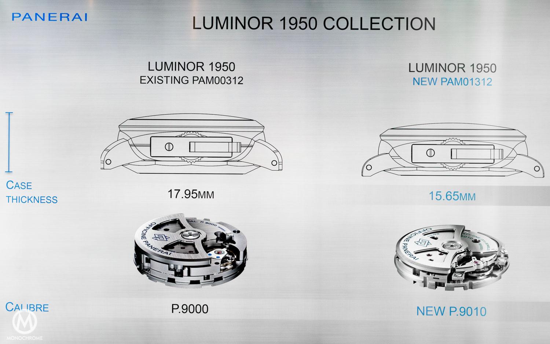Panerai Luminor 1950 2016 update