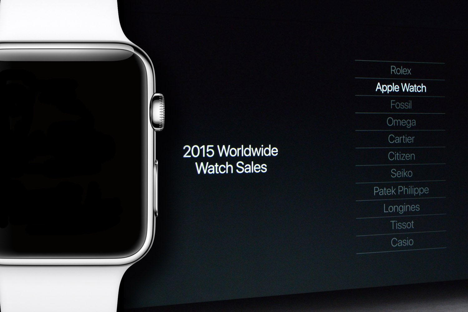 swiss-watch-industry-vs-smart-watches-and-apple-watch-2