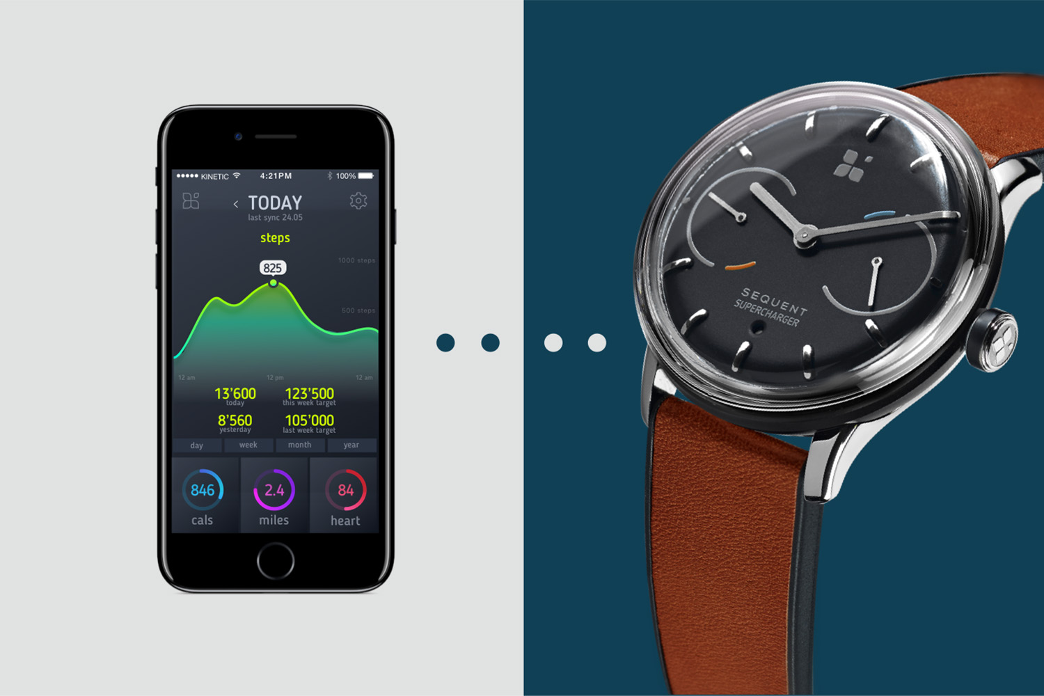 Sequent Supercharger, the first self-winding smartwatch