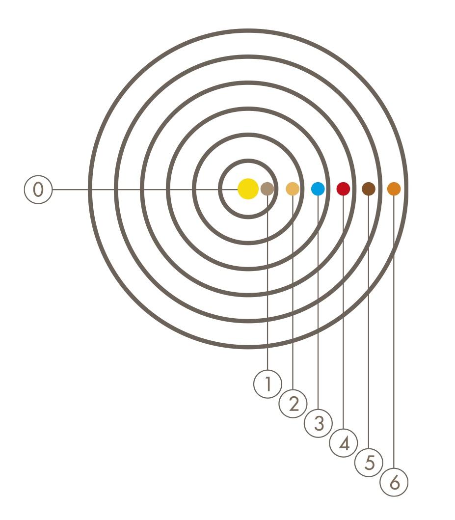 PR CVDK illu Planetarium orbits